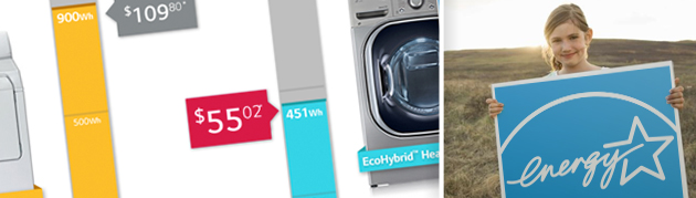 Greener laundry = more green in your wallet*